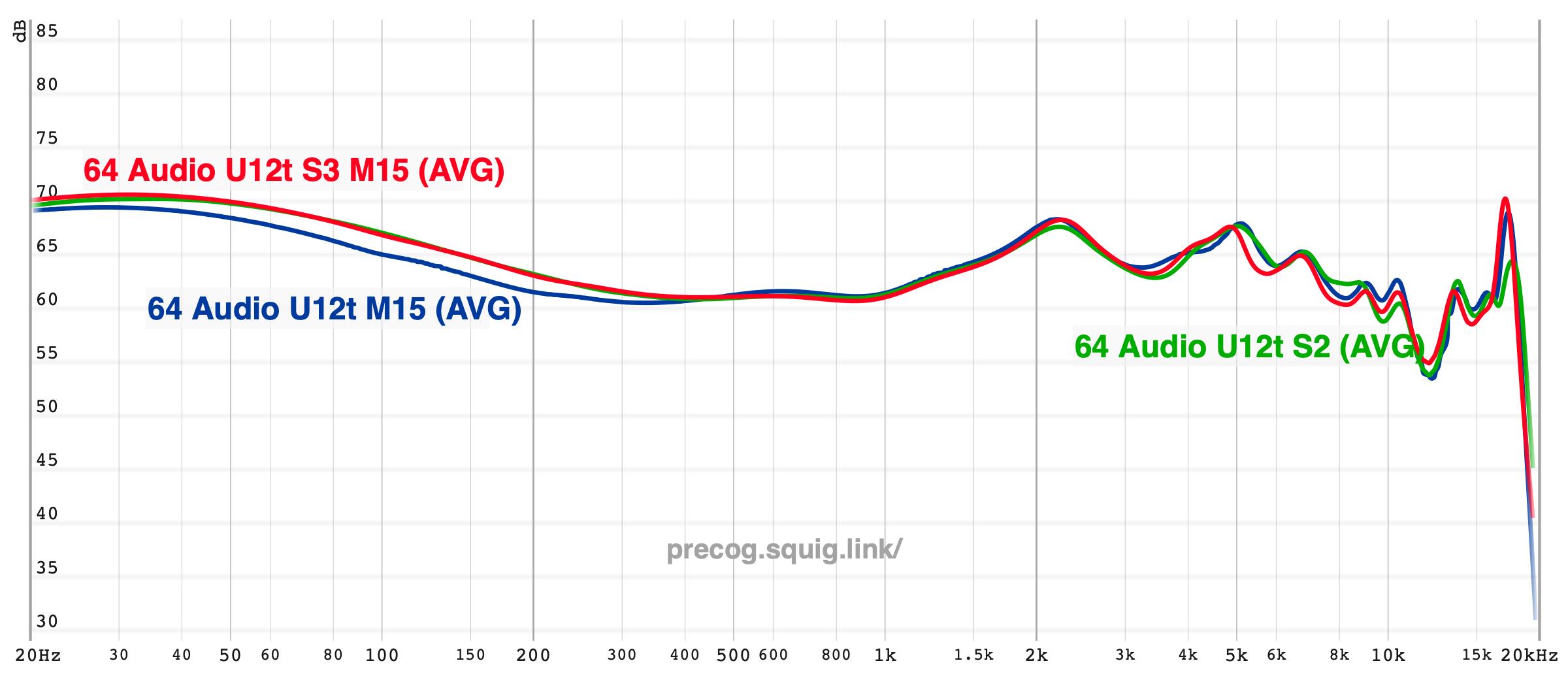 graph-32.png