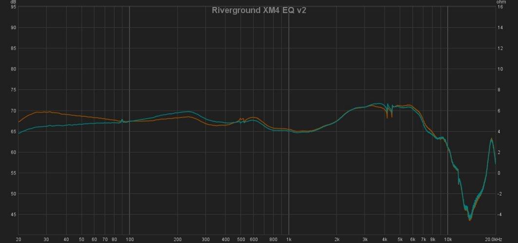 Sony XM4 riverground EQ2.jpg