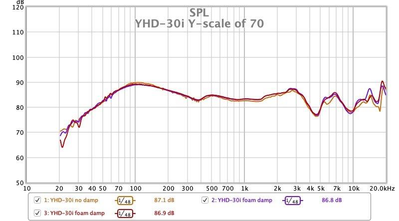 YHD-30i Y-scale of 70.jpg