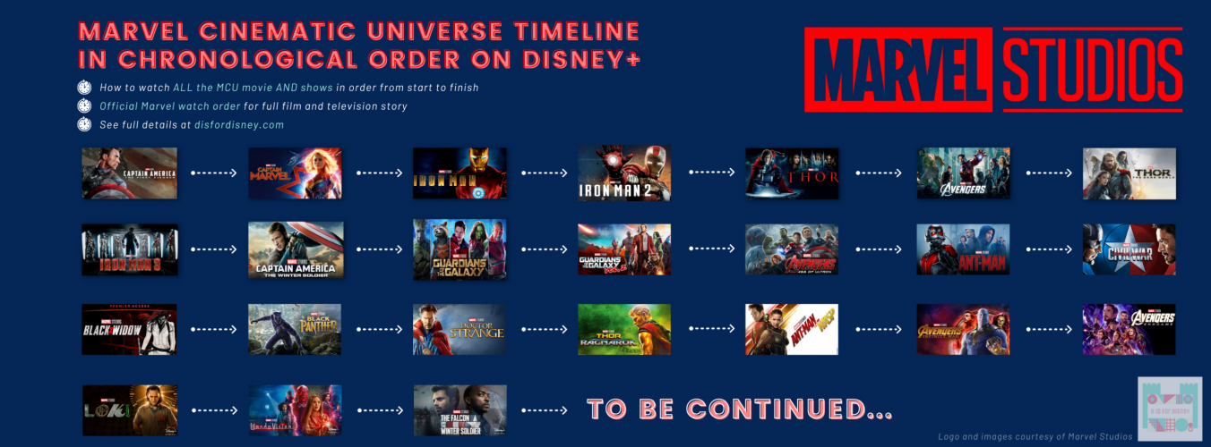Marvel-Cinematic-Universe-Timeline-MCU-Movies-and-Shows-in-Chronological-Order.png