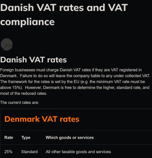 Screenshot 2021-09-10 at 10-25-14 Danish VAT Rates and VAT Compliance - Avalara.png