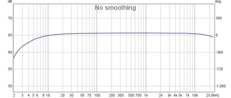 PCM56 DAC FR Sweep -6dB L Channel.jpg
