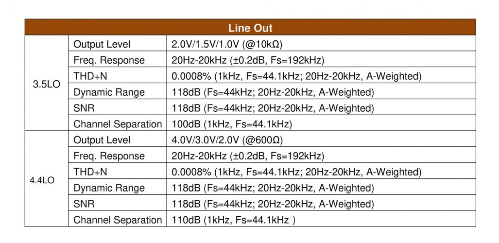 N3Pro Specification (Line Out).jpg