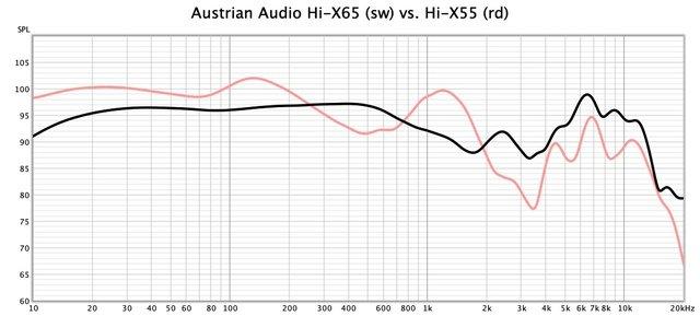 hi-x65-vs-55_1101053.jpg