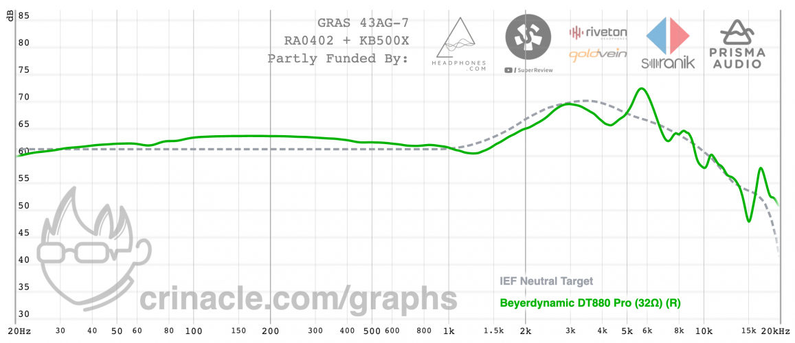 graph - 2021-09-18T113041.224.png