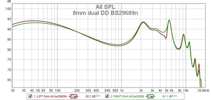 8mm dual DD BS29689n.jpg