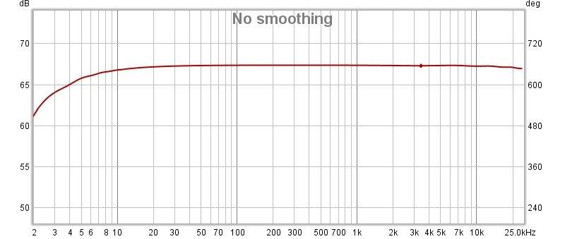 PCM56 DAC FR Sweep 6E6P-DR -6dB L Channel Mu Output.jpg
