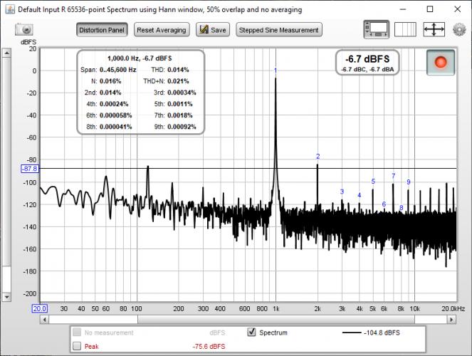 PCM56 DAC 6E6P-DR 1kHz FFT -6dB Right Mu Output.png