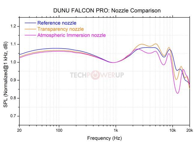 Nozzle Comparison.jpg