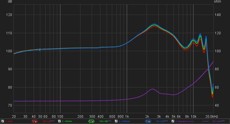 er4sr impedance variation.jpg