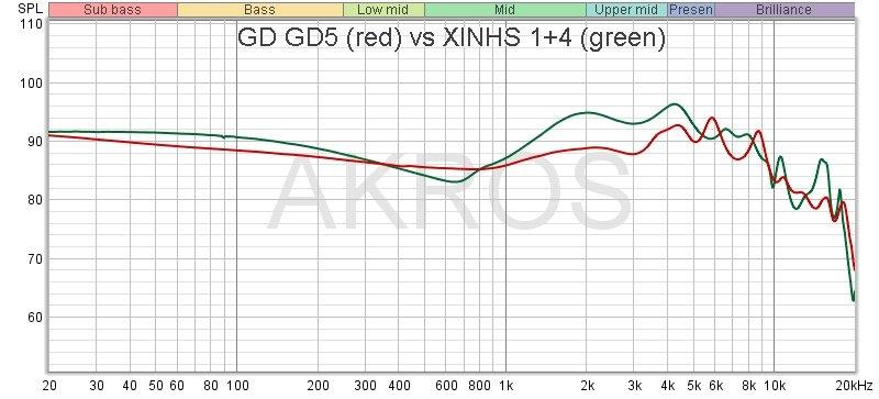 GD5 vs XINHS 1+4.jpg