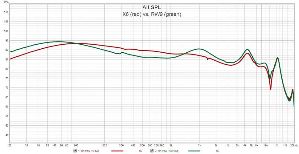 Yincrow X6 vs RW-9.jpg