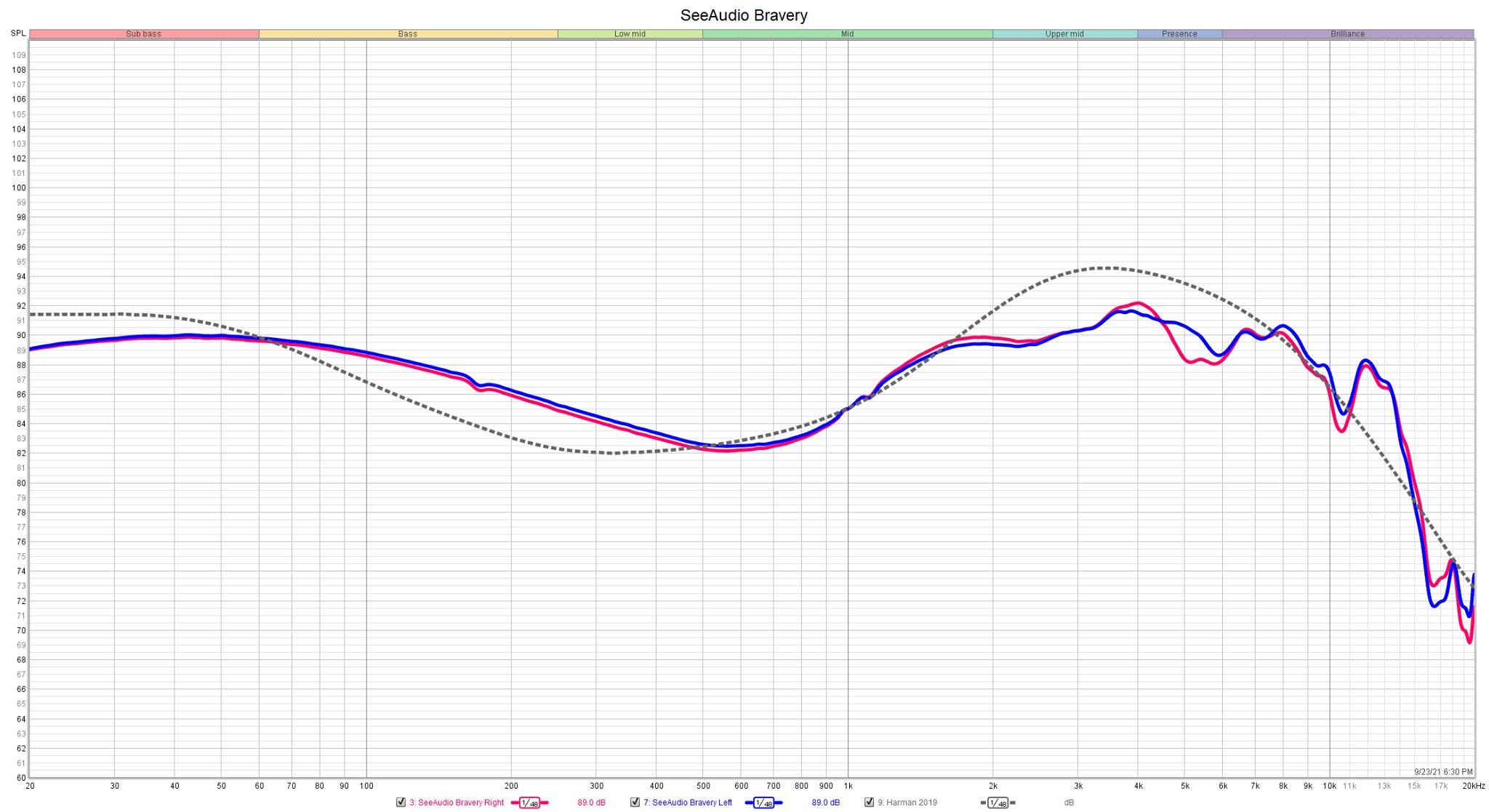 See Audio Graph (final).jpg