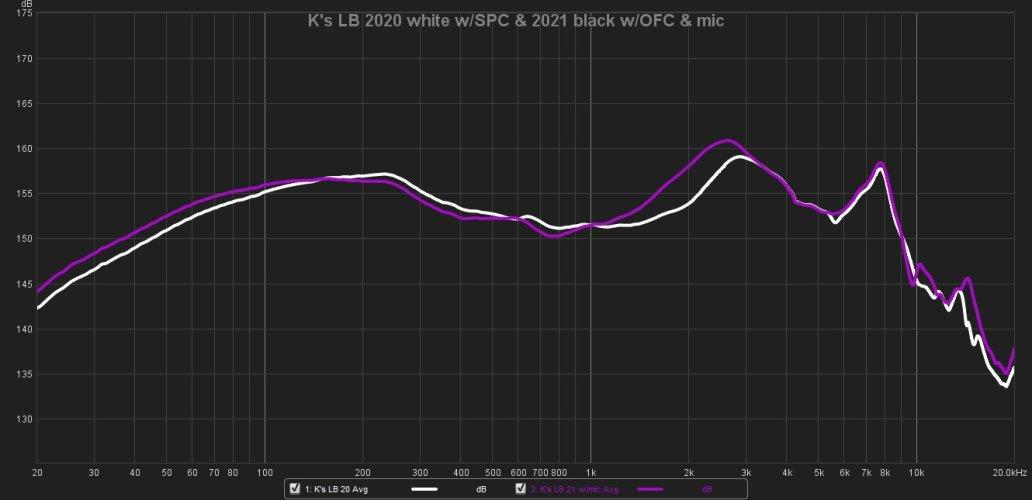 Ks LB 20 vs 21.jpg