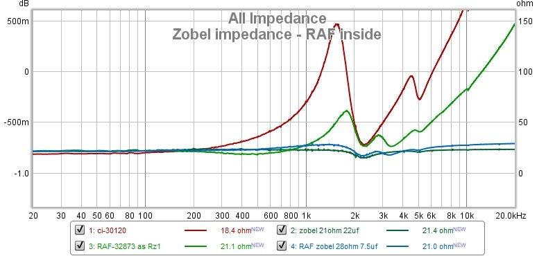 Zobel impedance - RAF inside.jpg