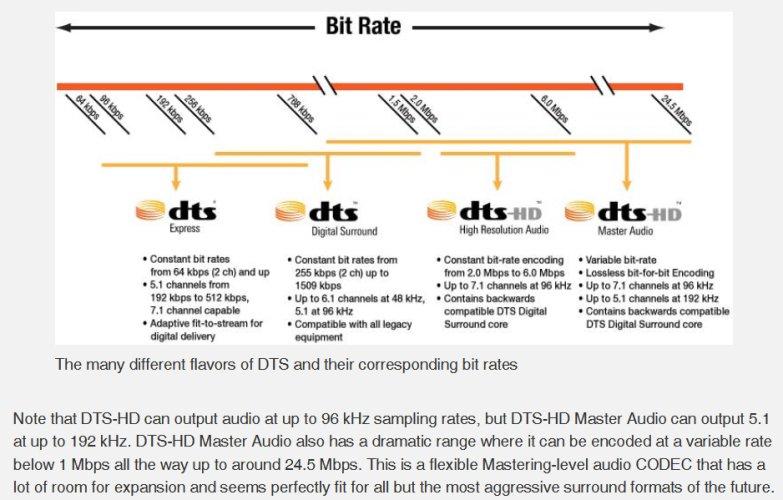 DTS-details.jpg