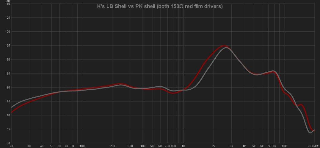 Ks vs PK shell - 150Ω red film.jpg