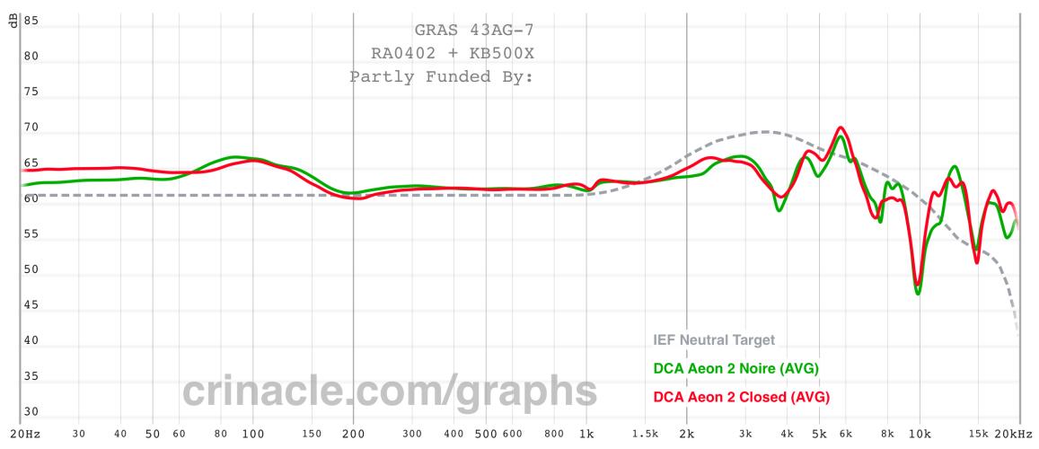 graph 7.png