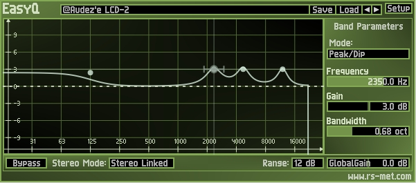 gain and bandwidth of frequency parameters