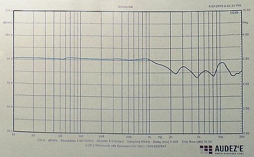 d9d737f8_RobsLCD-2Graph.jpg