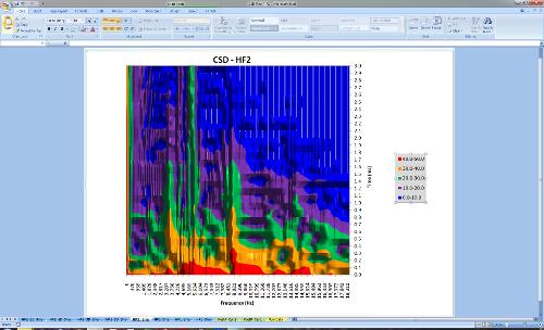 Excel_CSD2_2D_3ms.png