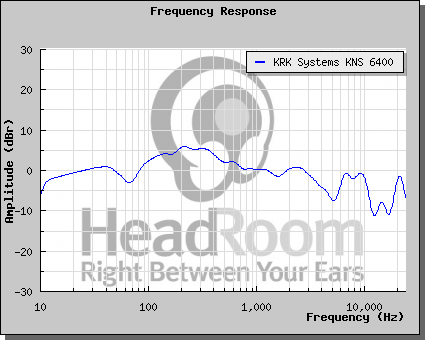 Headroom_FR_KNS6400.png