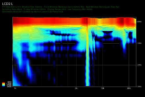 LCD2L.txt.jpg