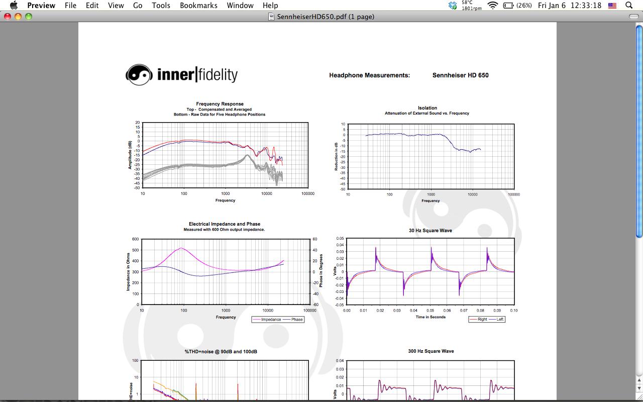 Headphone graphs   Head-Fi.org