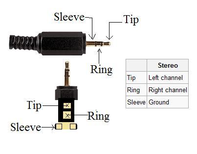 1 8 stereo plug wiring find wiring diagram u2022 rh empcom co Stereo Plug Wiring Diagram 18 Inch Stereo Plug Wiring