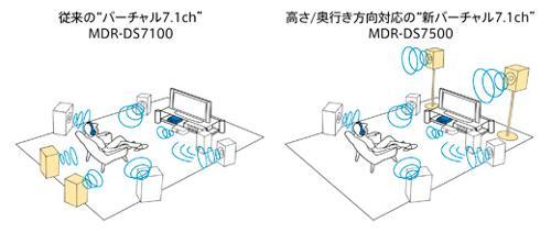 y_MDR-DS7500_001.jpg
