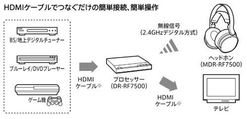 y_MDR-DS7500_008.jpg