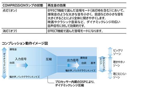 y_MDR-DS7500_009.jpg
