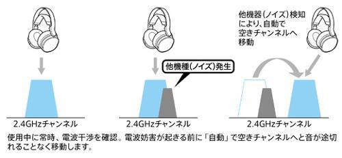 y_MDR-DS7500_011.jpg