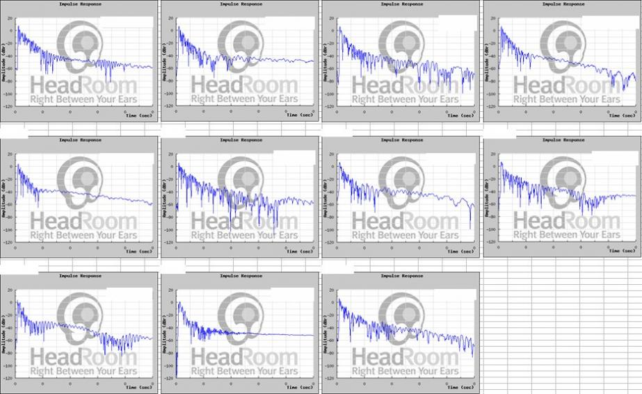 Impulse Responses Graph, what does it mean? | Headphone Reviews and