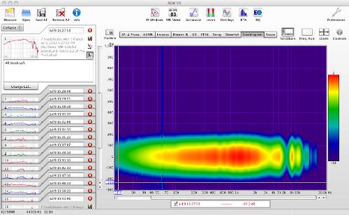 AllStockT50RPLeftSpectrogram.png