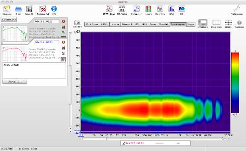 AllStockT50RPRightSpectrogram.png