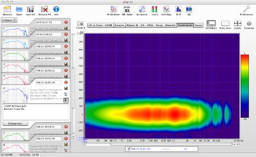 AllStockT50RPLeftFoamMicSpectrogram.png