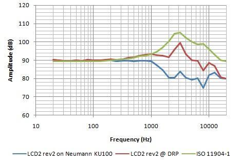 AES 2012 paper: