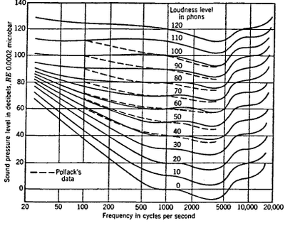 Grado Sr125 Wiring Diagram