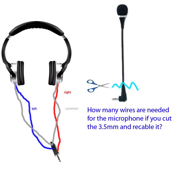 New To Diy  Need Headset Clarification
