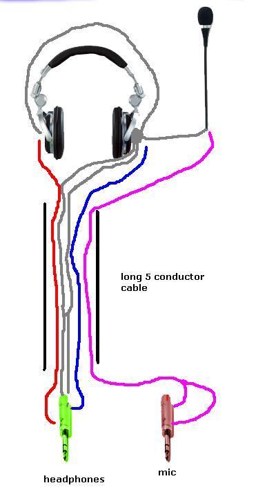 New to DIY, need headset clarification | Headphone Reviews ... Jack Diagram One Wiring Microphone Sidedheadphone on