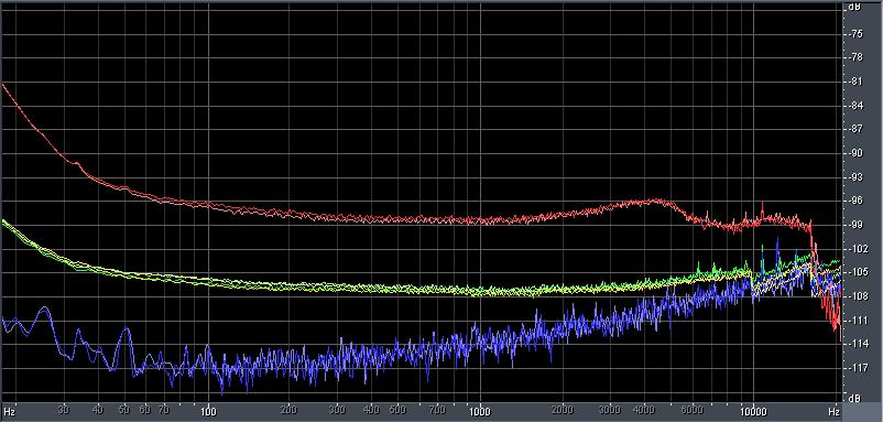 Do audio differences exist between capacitors?   Headphone