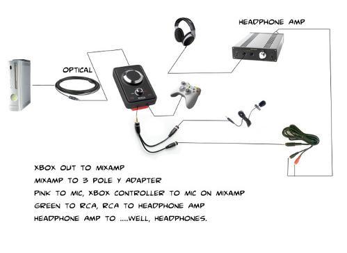 1000x500px-LL-99386ca9_neks-setup.jpg
