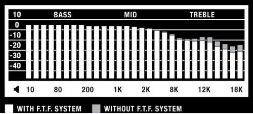 FTFsystem2.jpg