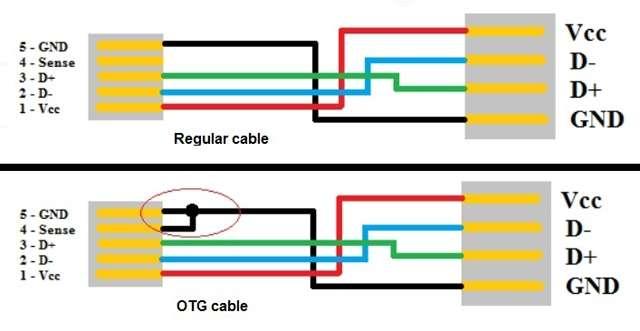 diy otg micro usb b cable to usb b tutorial headphone 8 pin wiring diagram switch