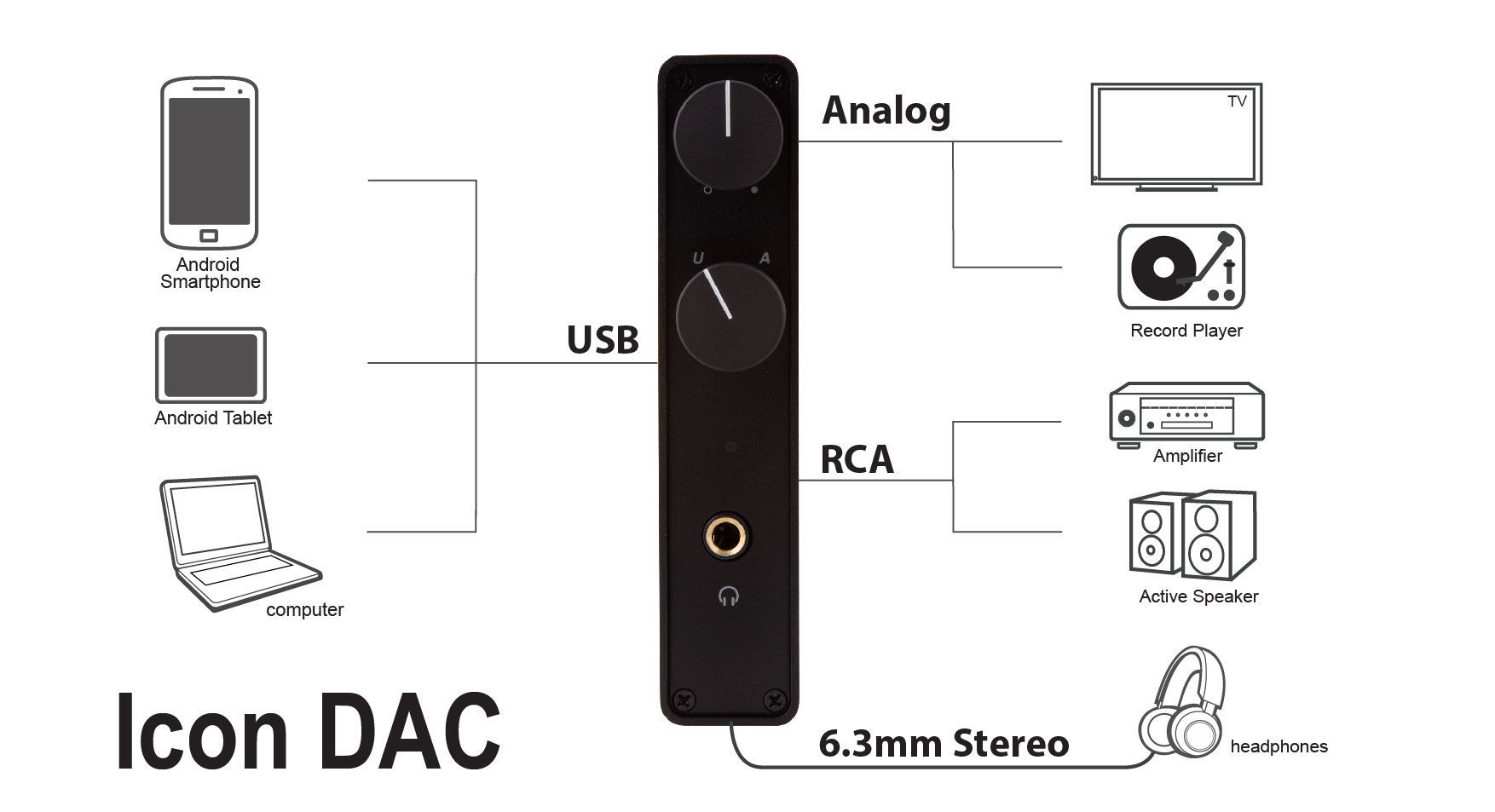 New Nuforce Hdp Icon Dac With Dsd Support Headphone