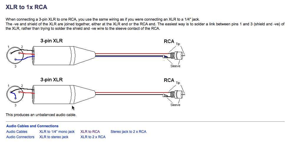 Rca To Xlr Wiring Diagram | Repair Manual Xlr Connector Wiring Diagram Mono on