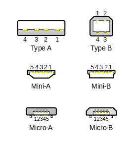 271px-Types-usb_th1.svg.png
