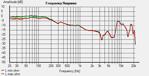 effectsofimpedance.png