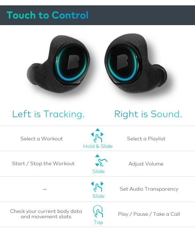 Beyerdynamic DX 160 iE In-Ear Headphones Review ...